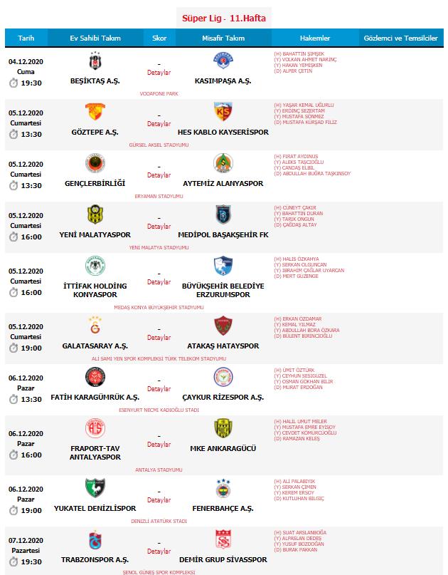 Süper Ligde 11. hafta hakemleri belli oldu Trabzonspor Sivasspor maçı haakemi